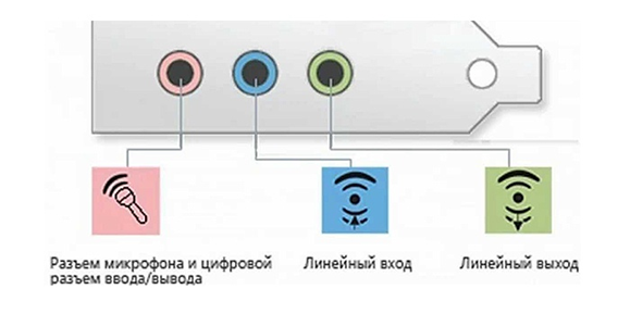 Як підключити навушники до комп'ютера і налаштувати їх у Windows 7/Windows 10