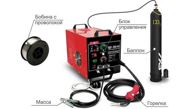 Зварювання нержавіючої сталі напівавтоматом в середовищі вуглекислого газу: відео, інструкція