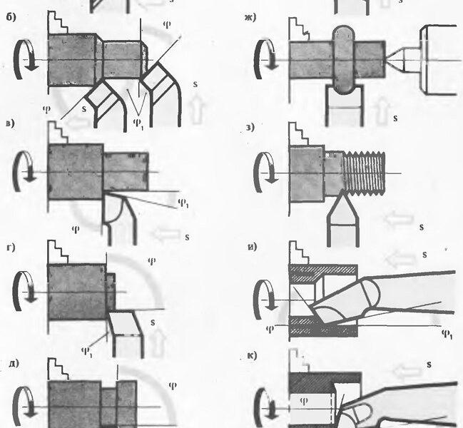 Різці для токарного верстата по металу – класифікація, види, призначення